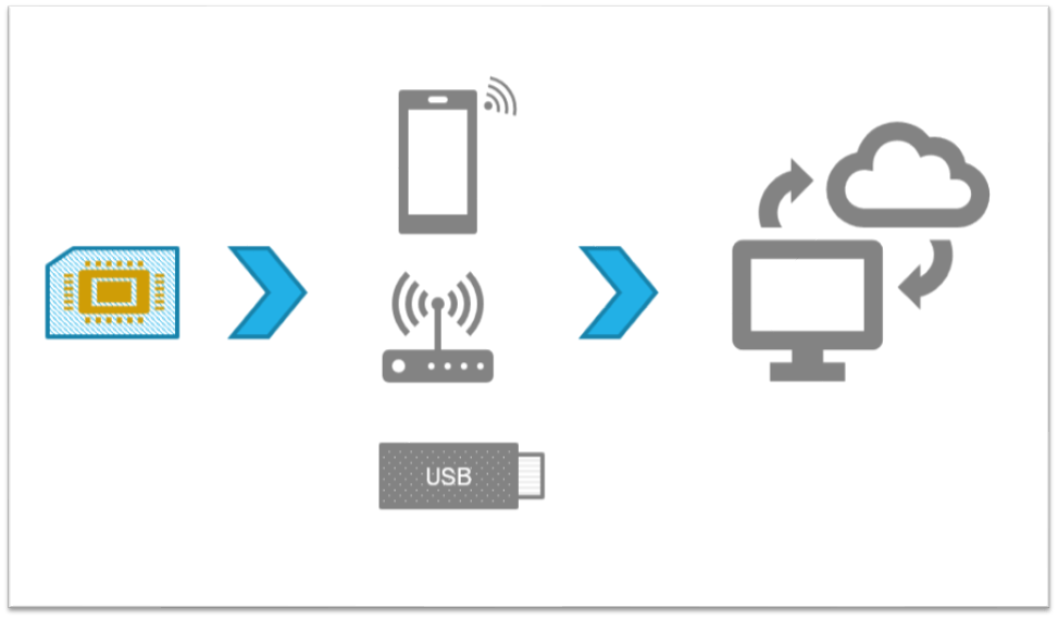 what is mobile broadband